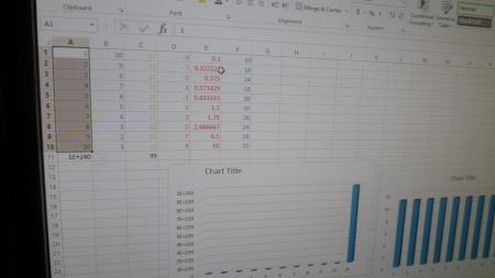 Numerologie şi Ştiinţă