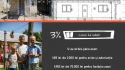 """""""Dar pentru copii"""": Proiect prin care Mitropolia Moldovei sprijină familiile numeroase"""